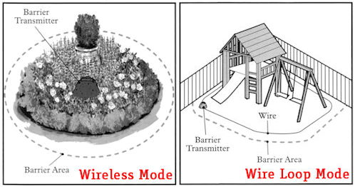 Wire / Wireless Mode